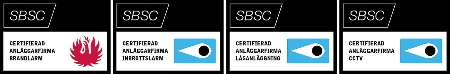 certifierad säkerhetskamera cctv